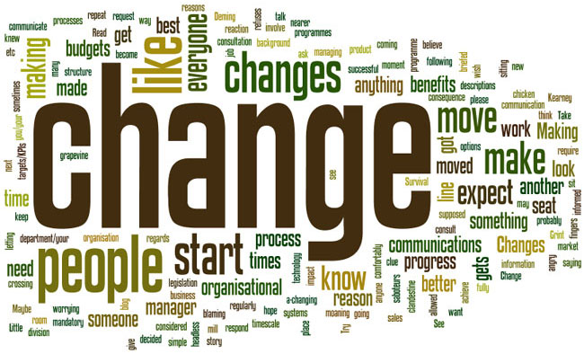 John Kotter's 8 Steps of Leading Change