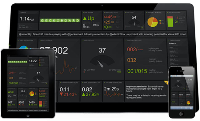 The Psychology Behind Information Dashboards