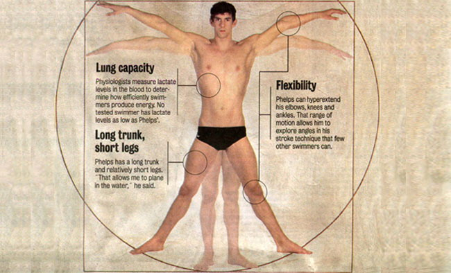The Swimmer's Body Illusion