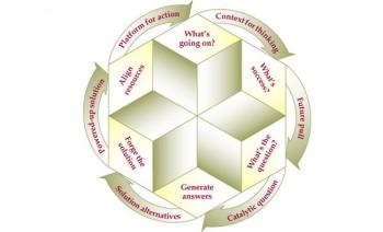 productive-thinking-model